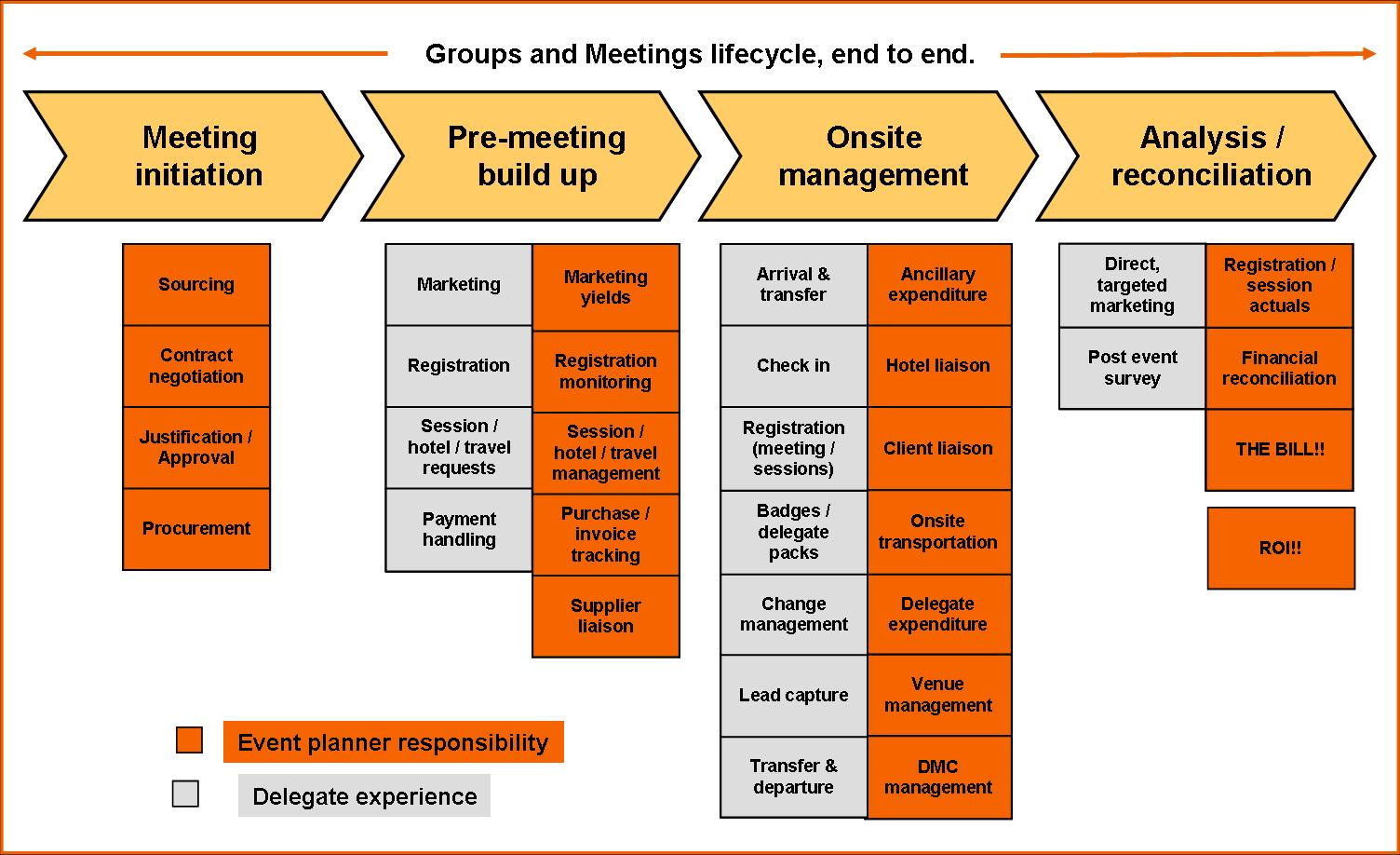 Medimmune and an effective management plan